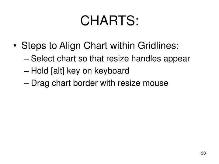 CHARTS: