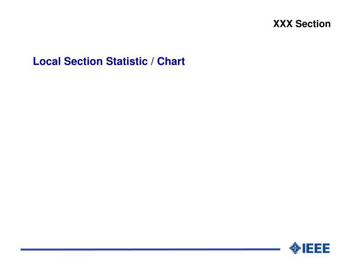 XXX Section