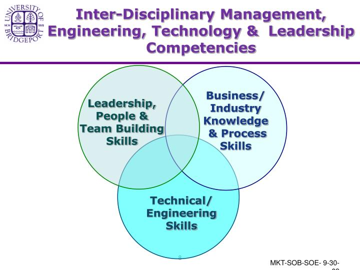 Inter-Disciplinary Management, Engineering, Technology &  Leadership Competencies