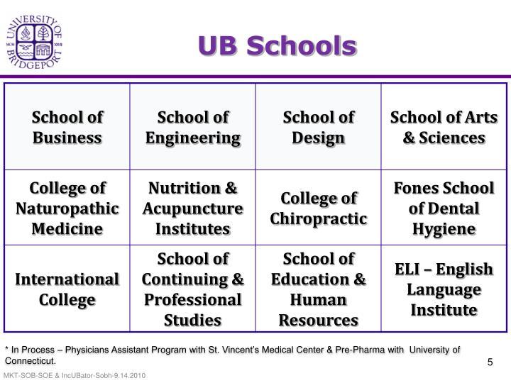 UB Schools