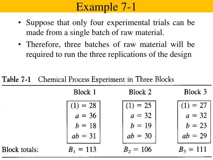 Example 7-1