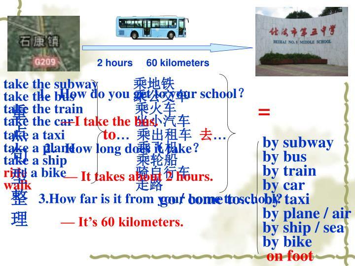 2 hours     60 kilometers