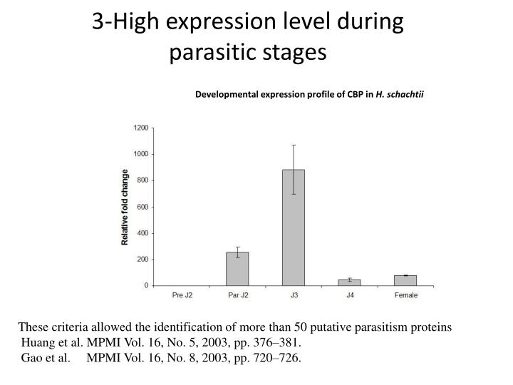 3-High expression level during parasitic stages