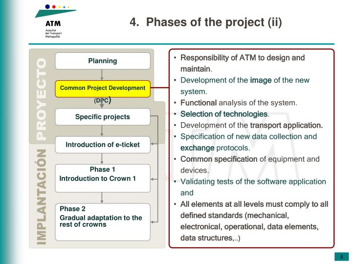 Responsibility of ATM to design and maintain