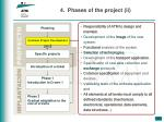 4 phases of the project ii