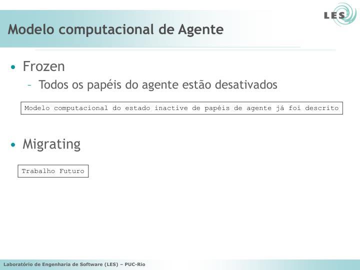 Modelo computacional de Agente