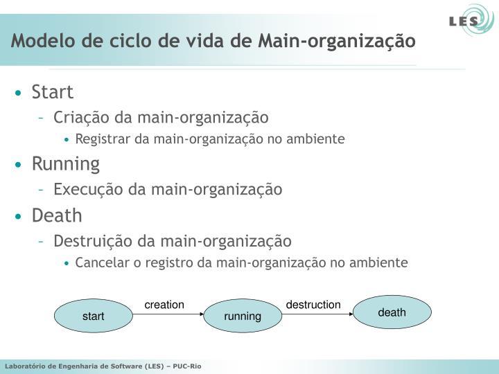 Modelo de ciclo de vida de Main-organização