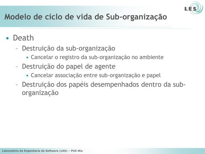 Modelo de ciclo de vida de Sub-organização