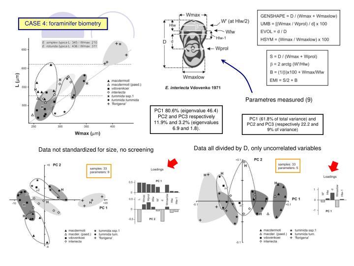 CASE 4: foraminifer biometry