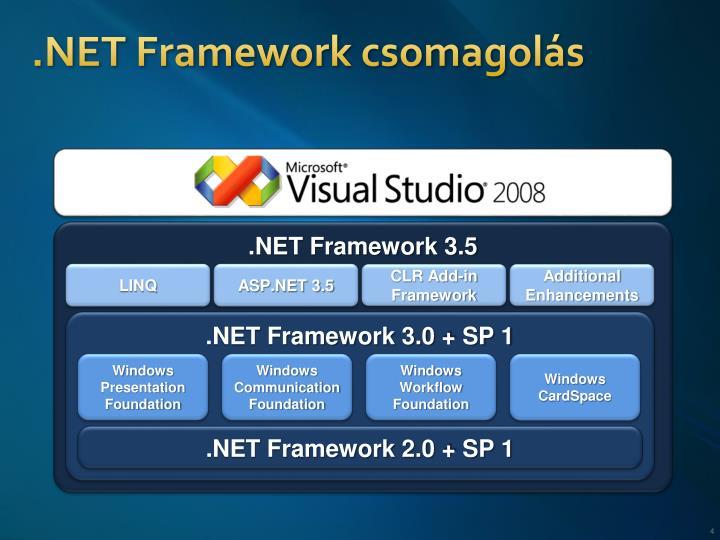.NET Framework csomagolás