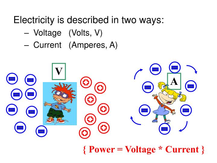 Electricity is described in two ways: