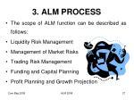 3 alm process