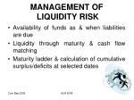 management of liquidity risk