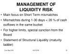 management of liquidity risk2