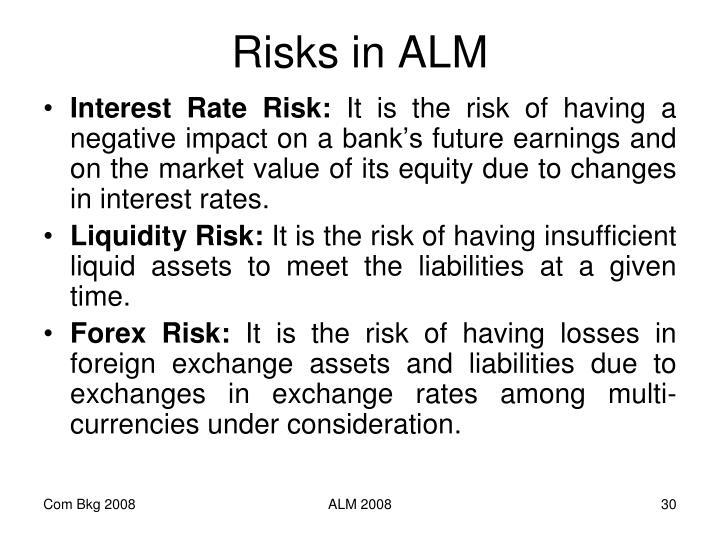 Risks in ALM