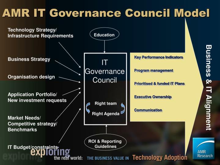 AMR IT Governance Council Model