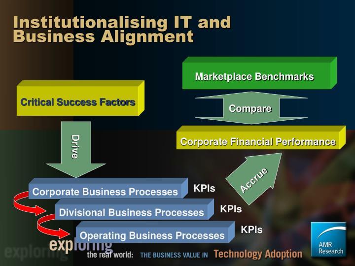 Institutionalising IT and Business Alignment