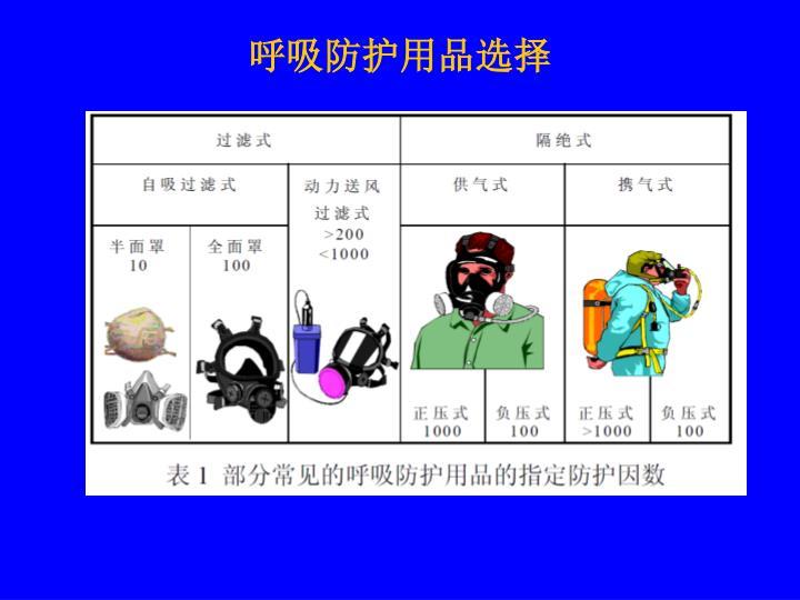 呼吸防护用品选择