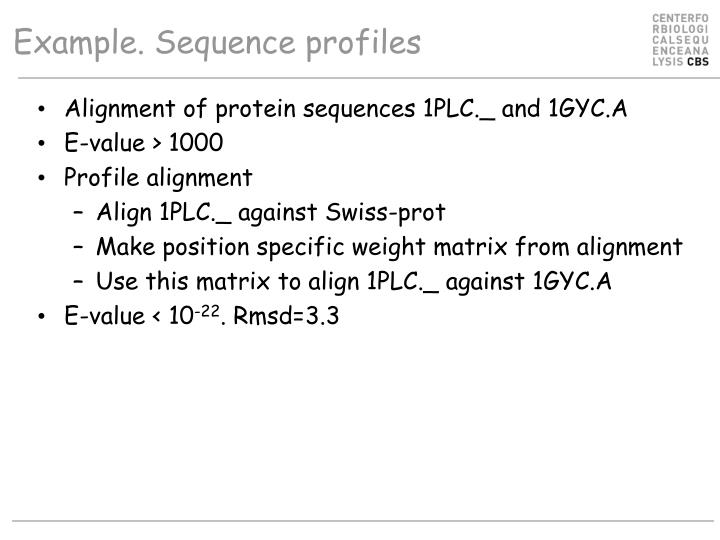 Example. Sequence profiles