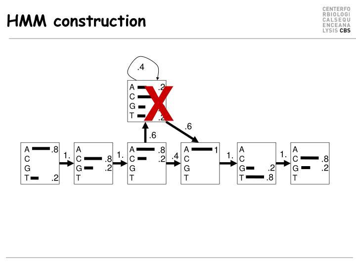 HMM construction