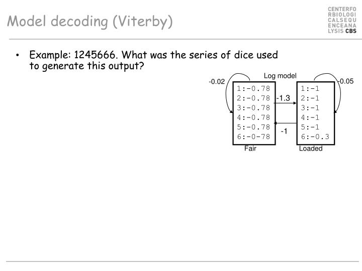 Example: 1245666. What was the series of dice used to generate this output?