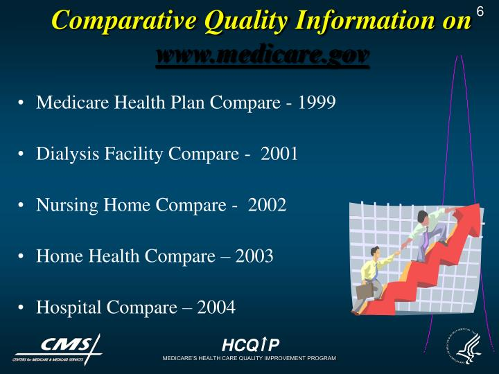 Comparative Quality Information on