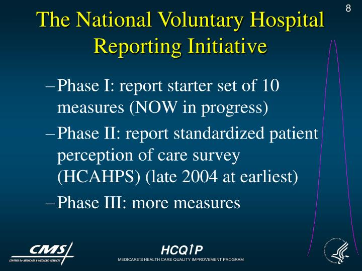 The National Voluntary Hospital Reporting Initiative