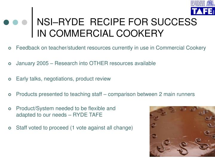 NSI–RYDE  RECIPE FOR SUCCESS
