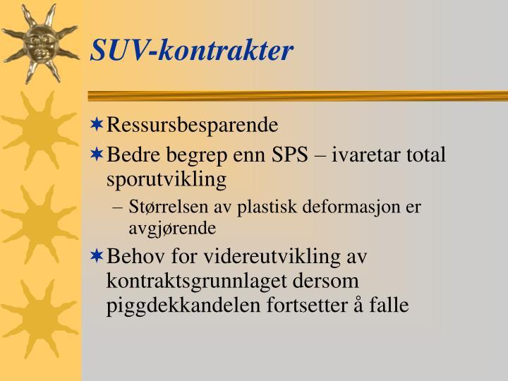 SUV-kontrakter