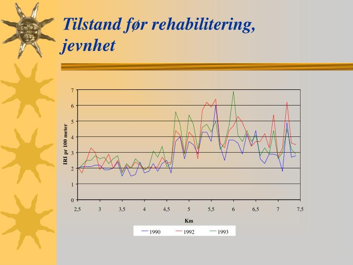 Tilstand før rehabilitering,