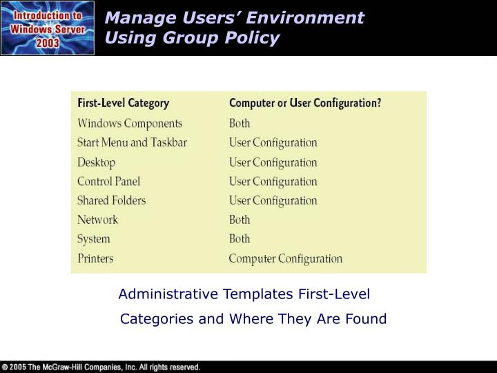 Manage Users' Environment