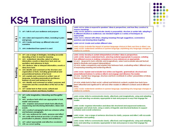 KS4 Transition