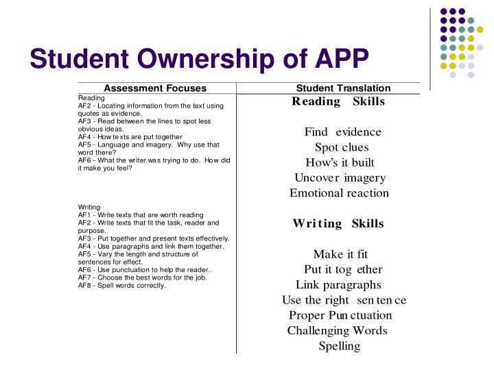 Student Ownership of APP