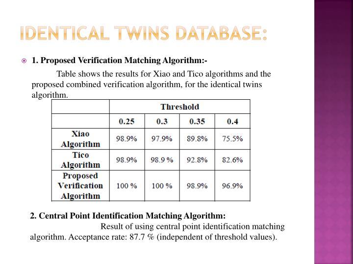 Identical Twins Database: