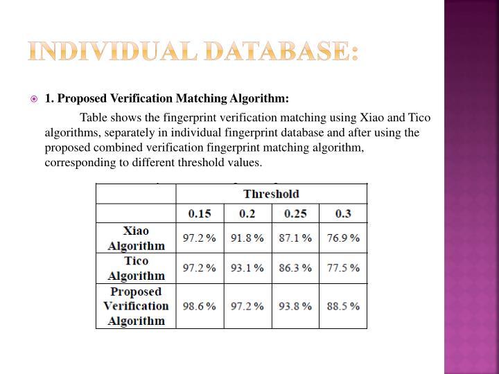 Individual Database: