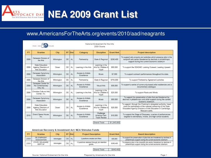 NEA 2009 Grant List