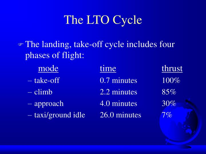 The LTO Cycle