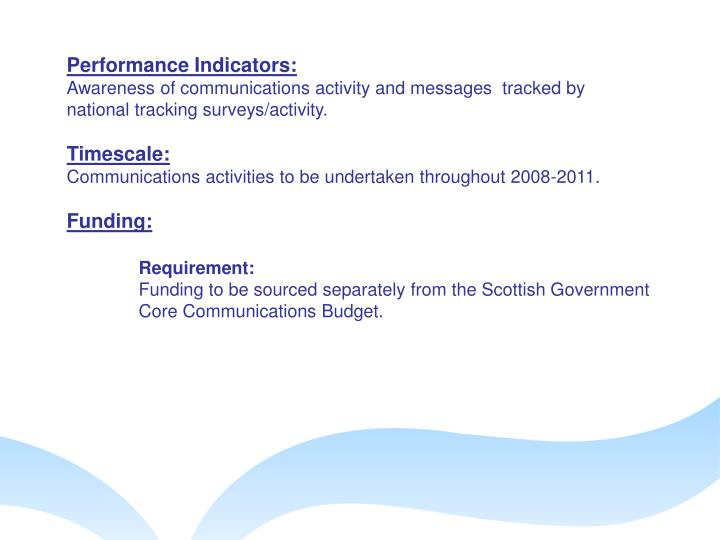 Performance Indicators: