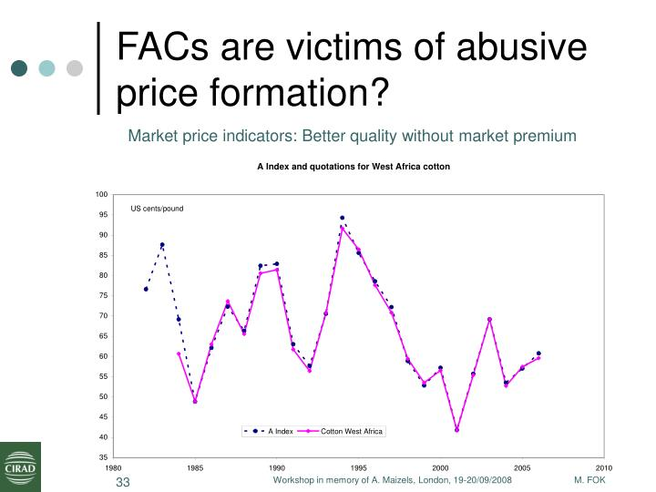 FACs are victims of abusive price formation?