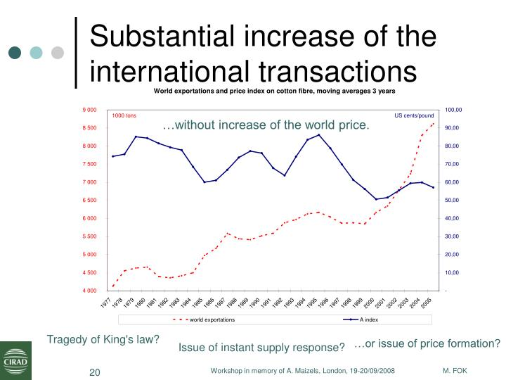 Substantial increase of the international transactions