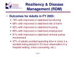 resiliency disease management rdm1