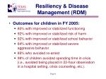 resiliency disease management rdm2