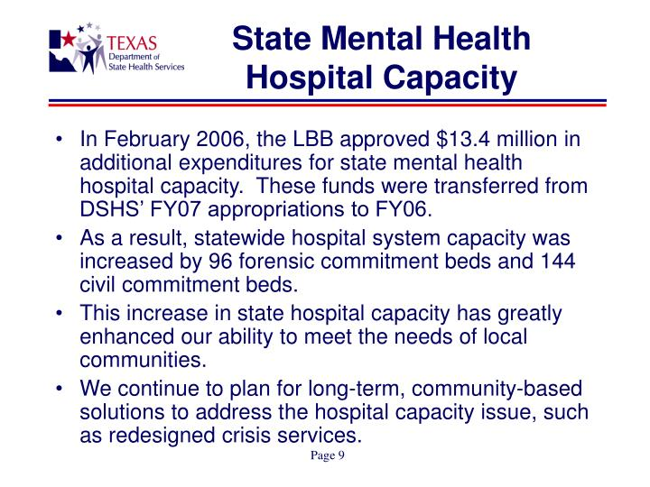 State Mental Health Hospital Capacity