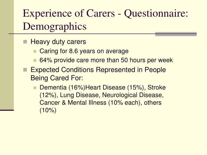 Experience of Carers - Questionnaire: Demographics