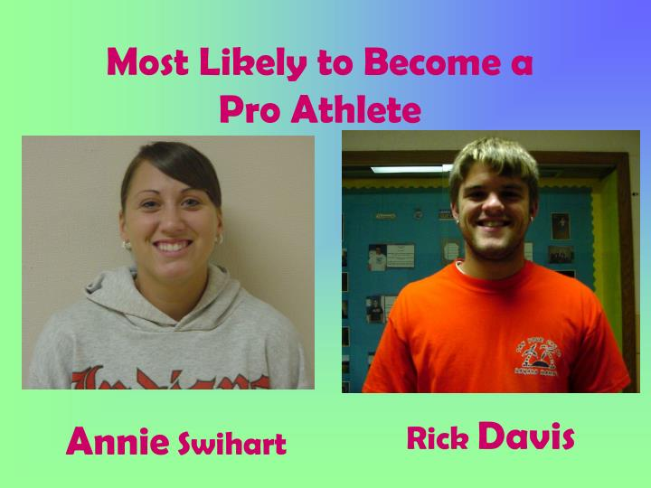 Most Likely to Become a Pro Athlete