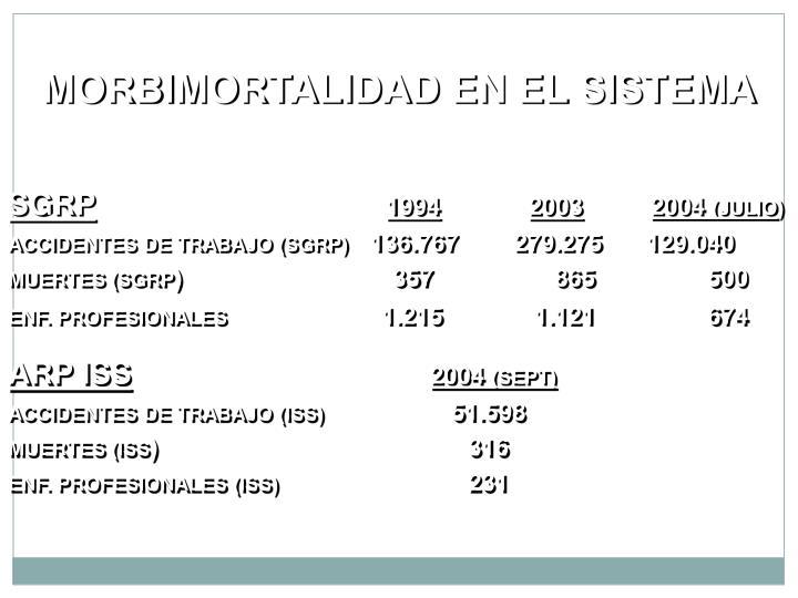 MORBIMORTALIDAD EN EL SISTEMA