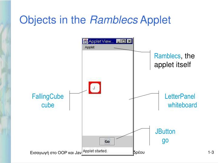 Objects in the ramblecs applet