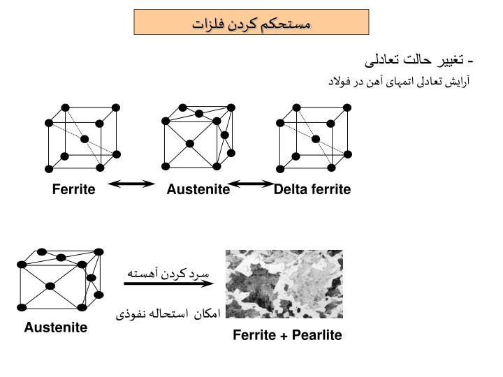 Ferrite