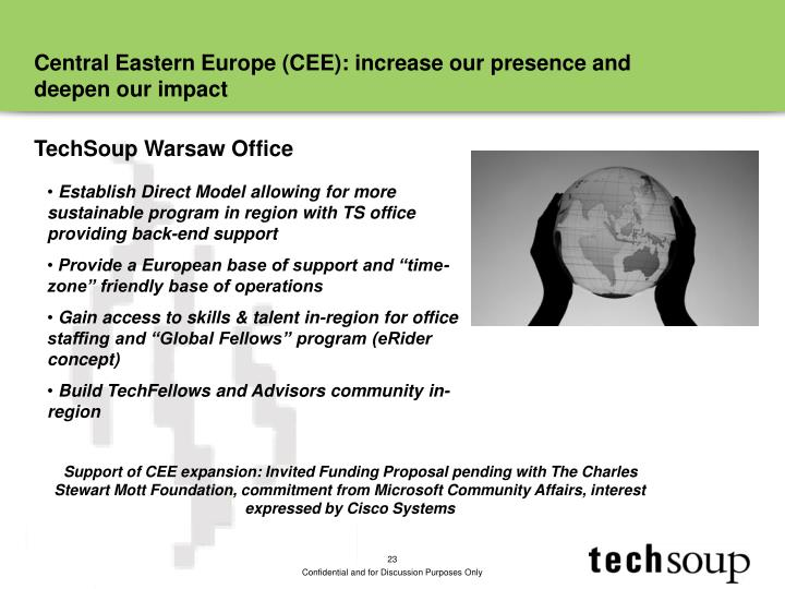 Central Eastern Europe (CEE): increase our presence and deepen our impact