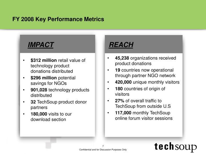FY 2008 Key Performance Metrics